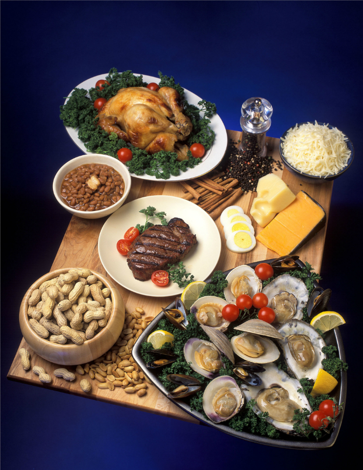 Zinc Review and How It Can Promote Tissue and Healing Process