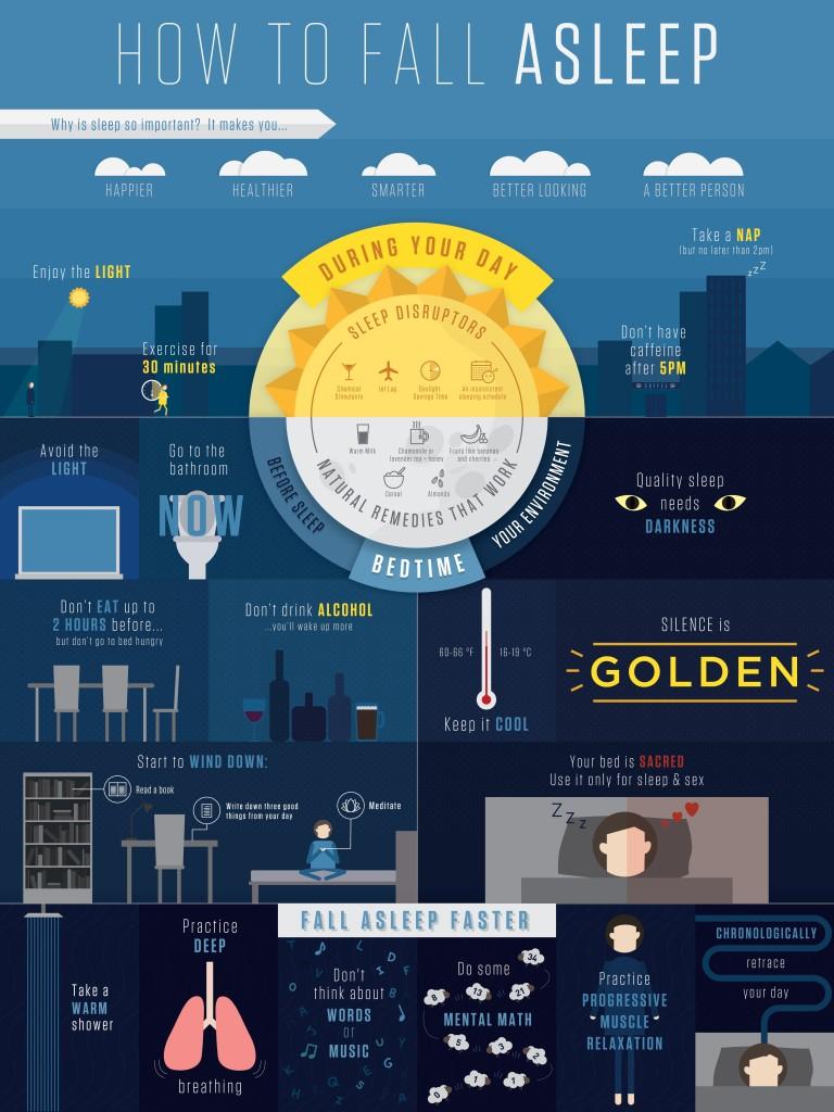 Sleep-infographic2-768x1024