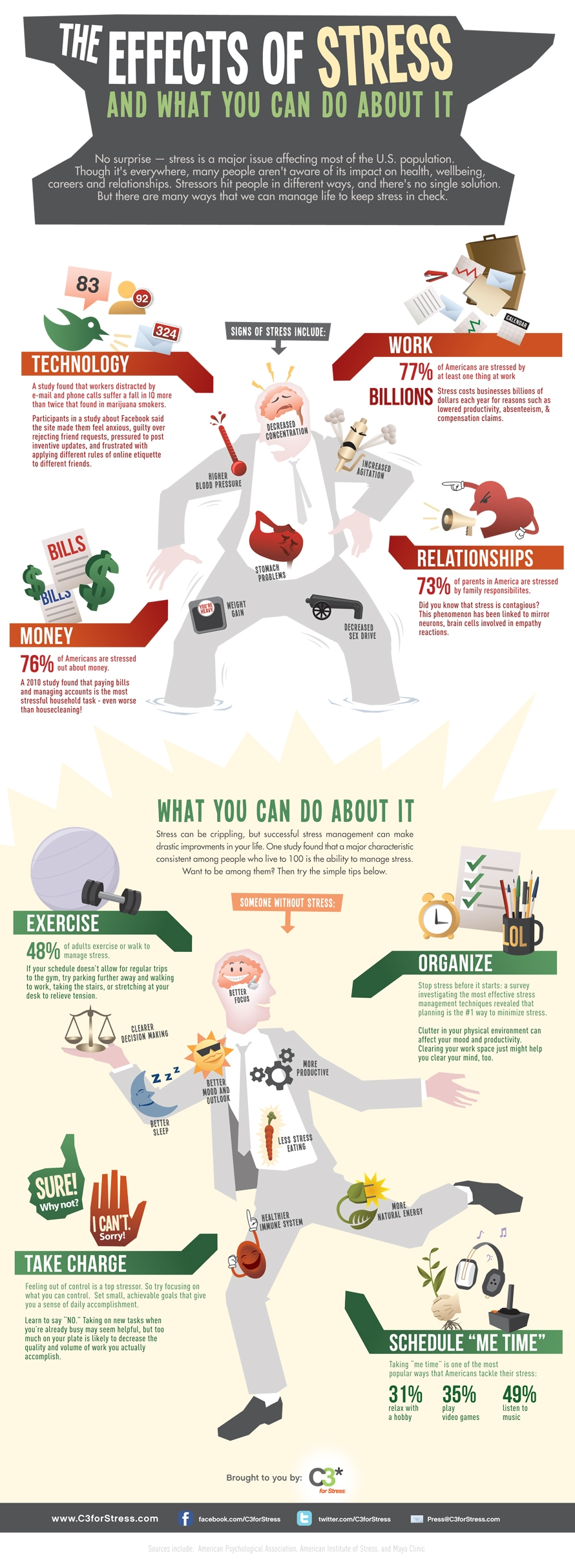 the-effects-of-stress-on-the-body